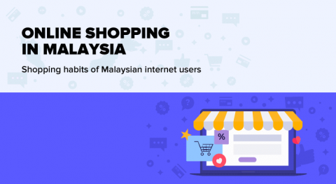 Malaysia's Online Shopping Behaviour in Infographic